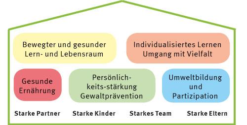 schalkenbach-grafik1
